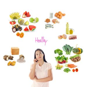 How to Spot Healthy Foods (5 Principles)