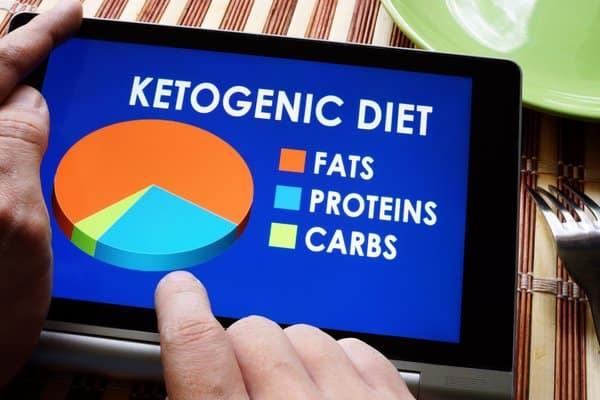 ketogenic-diet-graphic