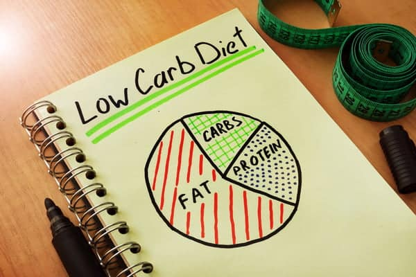 low-carb-diet-on-notebook