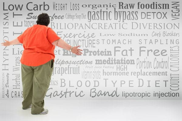 Why Fad Diets Will Not Work and are Unsafe